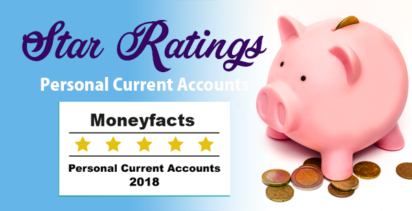 Money Facts Star Ratings